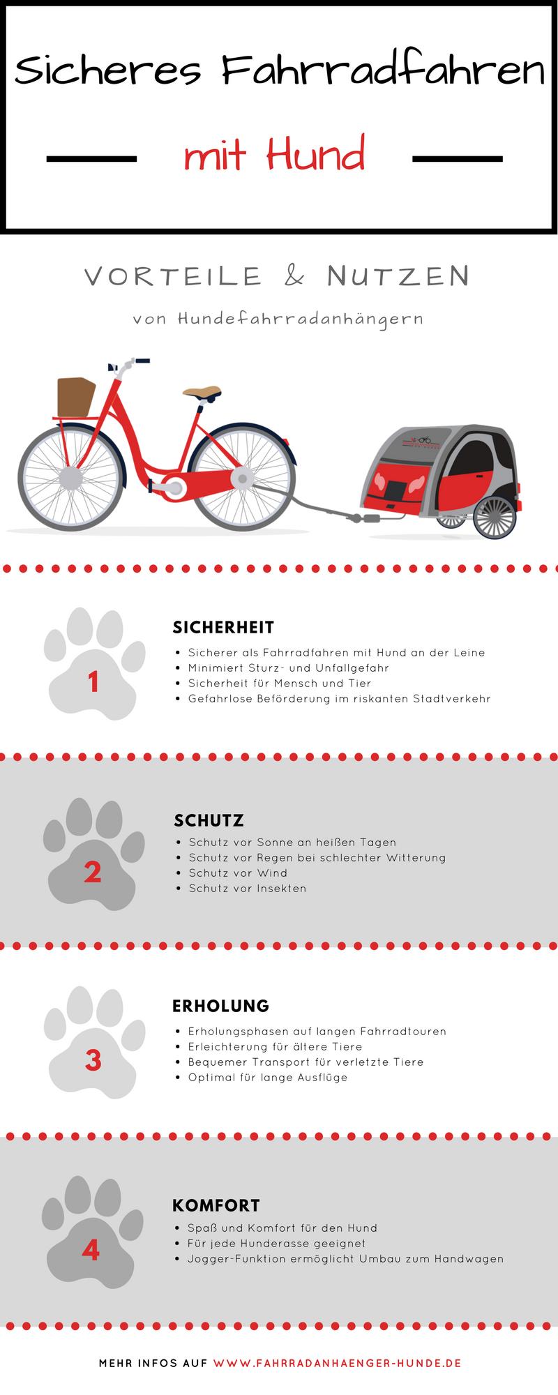 Hundefahrradanhänger Infografik Vorteile & Nutzen